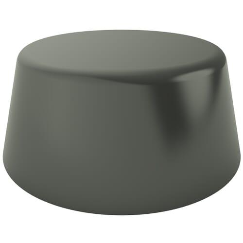 Unicap Cover Caps